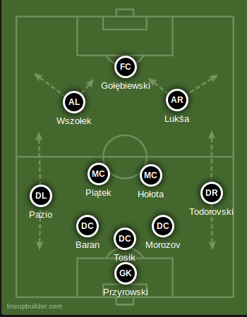 Polonia against Lechia