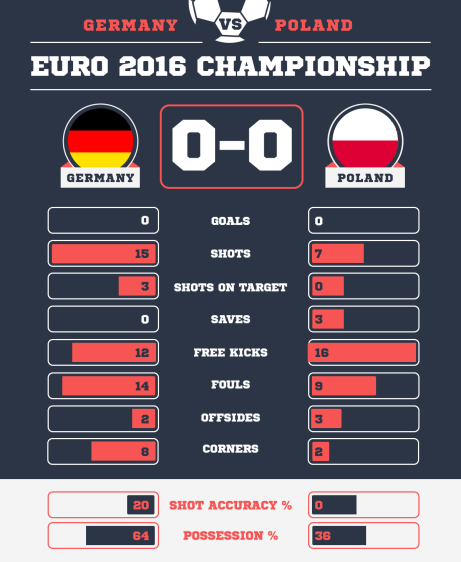 Euro-2016-Championship-Germany-vs-Poland
